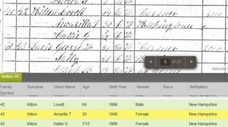 Ancestry Help 02x